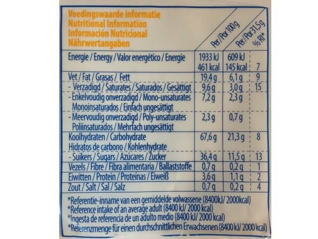 Valor nutricional Stroopwafels