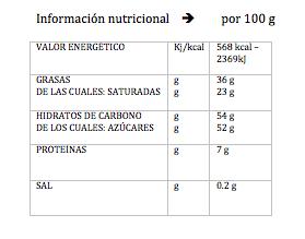 Información nutricional Hojas chocolate con leche
